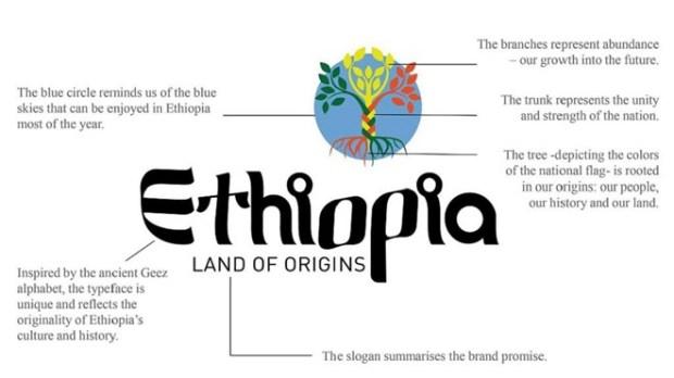 Land of origins.jpg