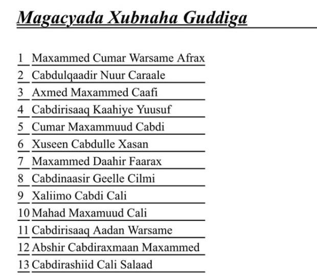 MagacyadaXubnaha